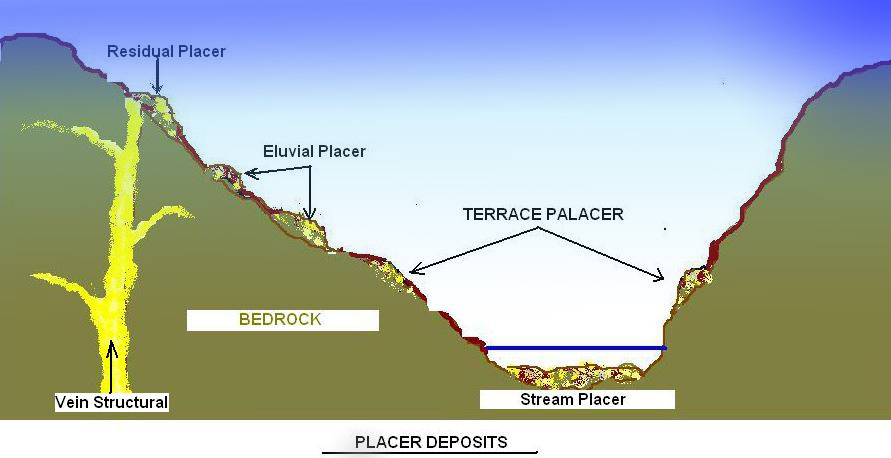 Potential for gold ore minerals largest gold mines in the world i potential for gold ore minerals gumiabroncs Images